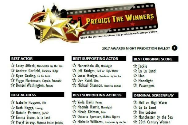 Predict the Oscars Game 2017